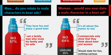 Men-Beer-Ads-Infographic-11