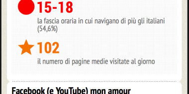 25 anni di World Wide Web - Infografica - Tg24