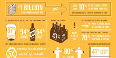 how-millennials-are-changing-everything-beer
