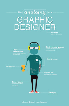GraphicDesignerAnatomy_9001